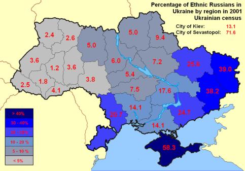 800px-Russians_Ukraine_2001