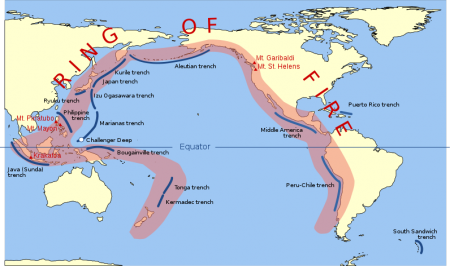 The notorious Ring of Fire