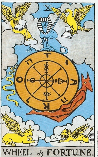 The Fixed Signs, clockwise from top left, Aquarius, Scorpio, Taurus and Leo. Also the four creatures mentioned in the Book of Revelations in the Bible, the man, the eagle, the ox and the lion.
