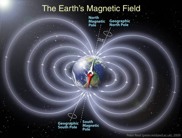Earth's geo-magnetic field, image from NASA